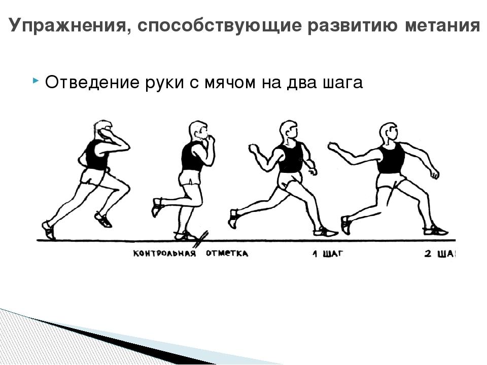 Отведение руки с мячом на два шага Упражнения, способствующие развитию метания