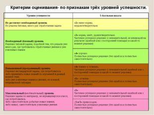 Критерии оценивания- по признакам трёх уровней успешности. Уровни успешности
