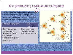 Коэффициент размножения нейтронов Коэффициентом размножения нейтронов называю