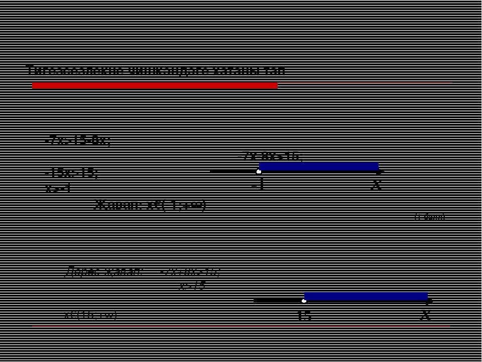 -7х>15-8x; -7x-8x>15; -15x>15; x>-1 Җавап: х€(-1;+∞) (1 балл) Тигезсезл...