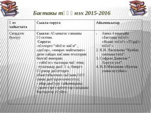 Бастакы түһүмэх 2015-2016 Үлэ хайысхата Сыала-соруга Айымньылар Сиэрдээхбуол
