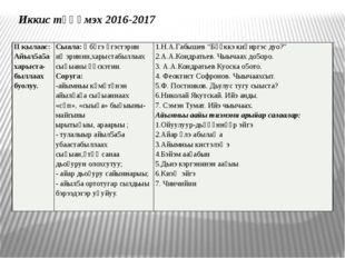 Иккис түһүмэх 2016-2017 IIкылаас:Айыл5а5ахарыста- быллаах буолуу. Сыала:Өбүгэ
