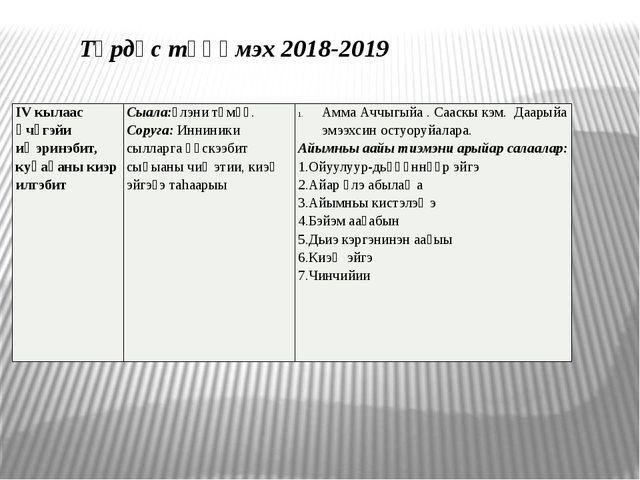 Төрдүс түһүмэх 2018-2019 IVкылаас Үчүгэйииҥэринэбит, куһаҕаны киэр илгэбит Сы...