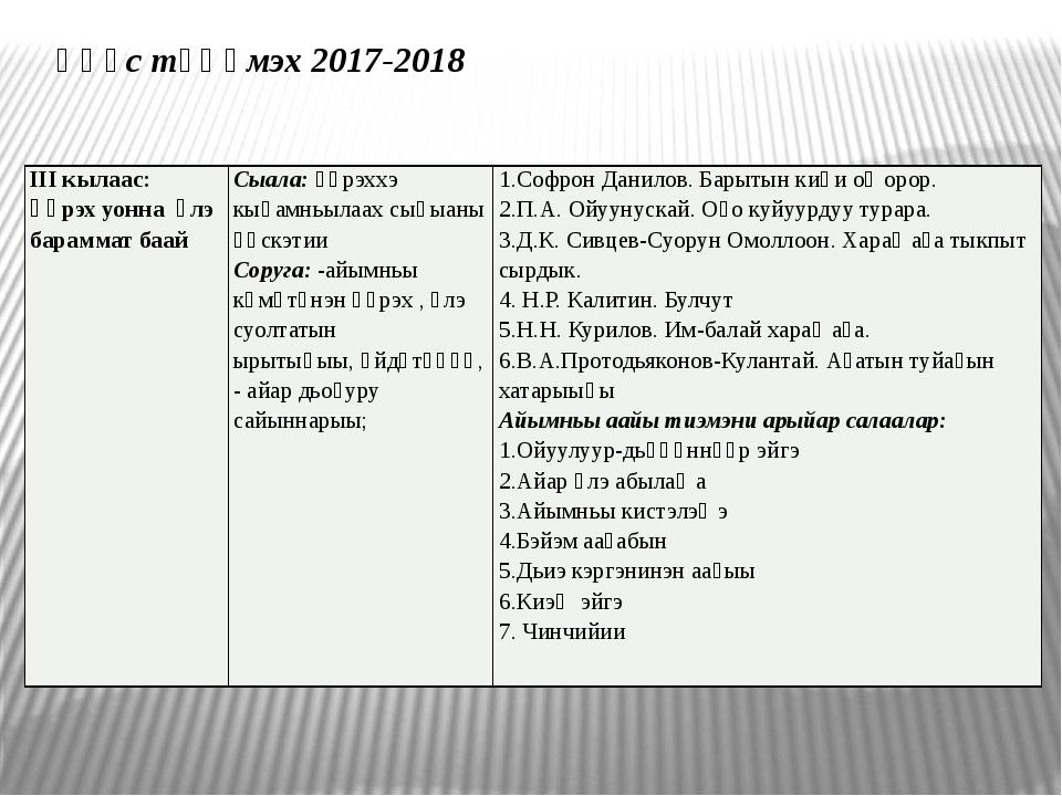 Үһүс түһүмэх 2017-2018 III кылаас: Үөрэх уонна үлэ бараммат баай Сыала:Үөрэхх...
