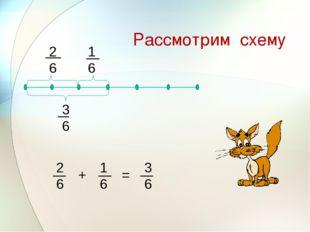 Рассмотрим схему + =