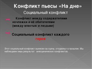 Конфликт пьесы «На дне» Социальный конфликт Конфликт между содержателями ночл