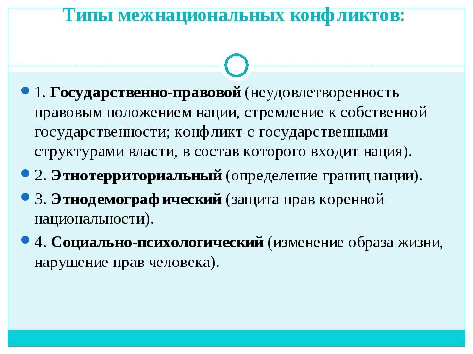 Типы межнациональных конфликтов: 1. Государственно-правовой (неудовлетворенно...