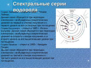 Спектральные серии водорода Серия Лаймана – открыл в 1906 г. Теодор Лайман. Д