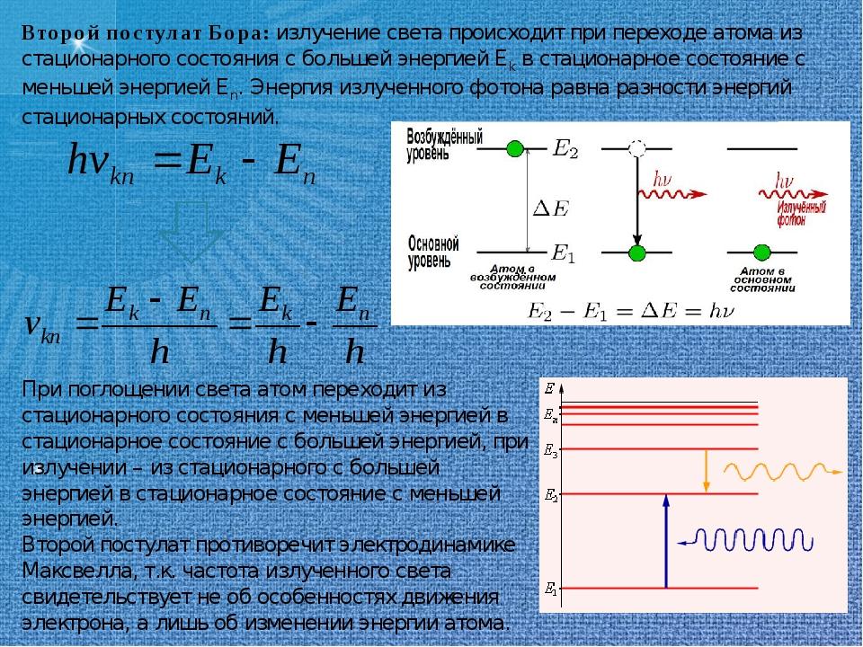 Второй постулат Бора: излучение света происходит при переходе атома из стацио...