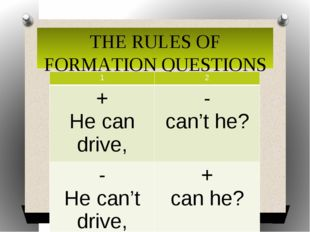 THE RULES OF FORMATION QUESTIONS TAGS 1 2 + He can drive, - can't he? - He ca