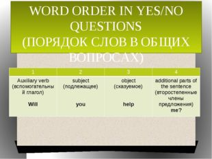 WORD ORDER IN YES/NO QUESTIONS (ПОРЯДОК СЛОВ В ОБЩИХ ВОПРОСАХ) 1 2 3 4 Auxili