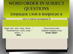 WORD ORDER IN SUBJECT QUESTIONS (порядок слов в вопросах к подлежащему) 1 2 B