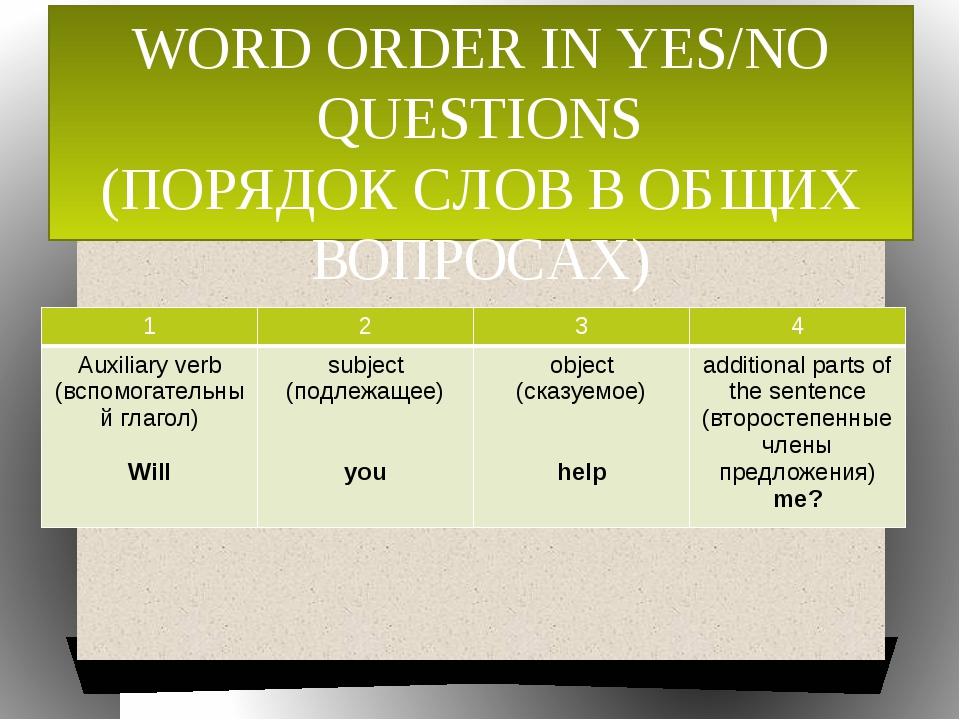 WORD ORDER IN YES/NO QUESTIONS (ПОРЯДОК СЛОВ В ОБЩИХ ВОПРОСАХ) 1 2 3 4 Auxili...