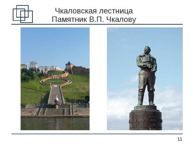 Чкаловская лестница Памятник В.П. Чкалову *