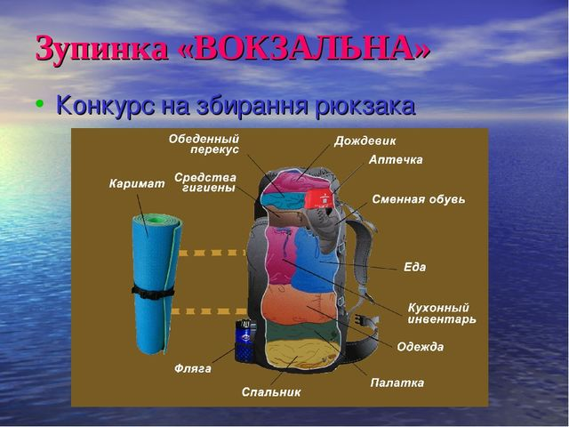 Зупинка «ВОКЗАЛЬНА» Конкурс на збирання рюкзака