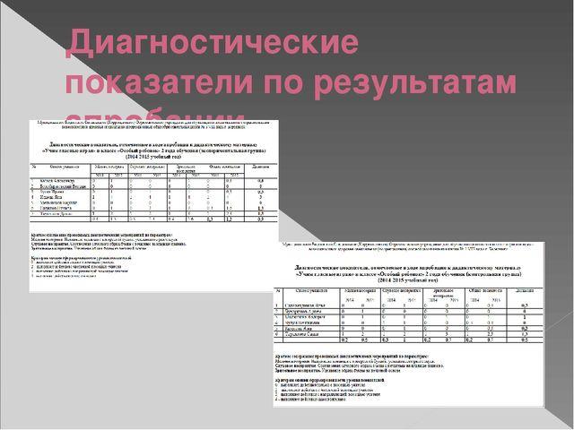 Диагностические показатели по результатам апробации