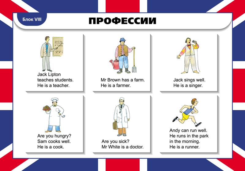 Профессии связанные с знанием английского языка