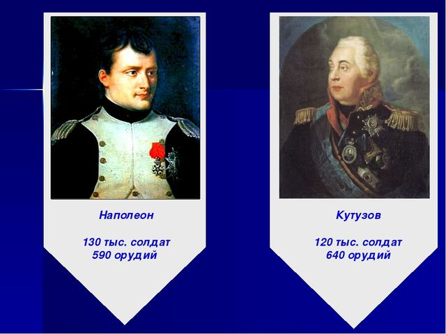 Наполеон 130 тыс. солдат 590 орудий Кутузов 120 тыс. солдат 640 орудий