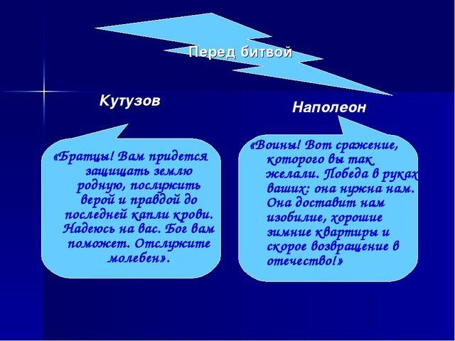 Перед битвой Кутузов «Братцы! Вам придется защищать землю родную, послужить...
