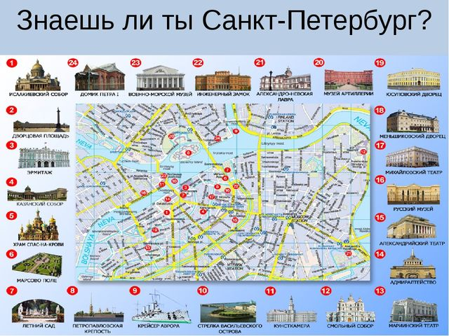 Знаешь ли ты Санкт-Петербург?