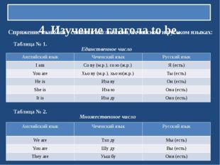 4. Изучение глагола to be. Спряжение глаголов - связок в английском, чеченск