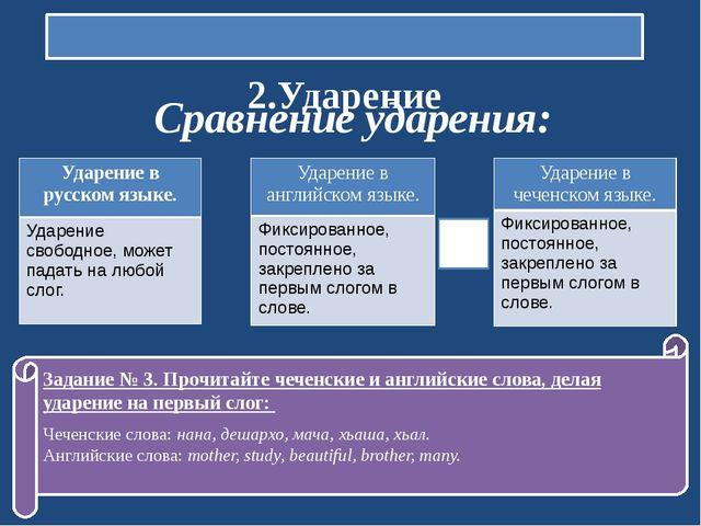 2.Ударение Сравнение ударения: Задание № 3. Прочитайте чеченские и английски...