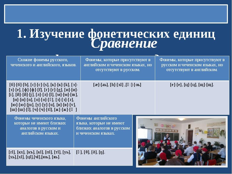 1. Изучение фонетических единиц Сравнение фонетических единиц: Схожиефонемы...
