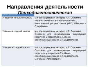 Направления деятельности Психодиагностическая деятельность Субъект диагностик