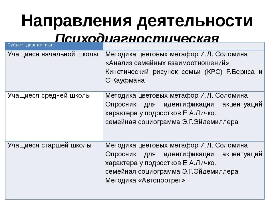 Направления деятельности Психодиагностическая деятельность Субъект диагностик...