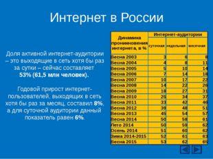 Интернет в России Доля активной интернет-аудитории – это выходящие в сеть хот
