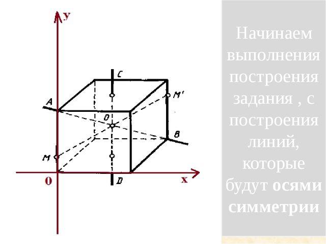 Начинаем выполнения построения задания , с построения линий, которые будут ос...