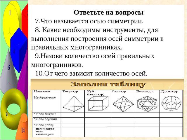 Ответьте на вопросы 7.Что называется осью симметрии. 8. Какие необходимы инст...