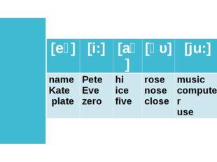 Послушай и прочитай [eɪ] [i:] [aɪ] [ǝυ] [ju:] [aɪ] name Kate plate Pete Eve z