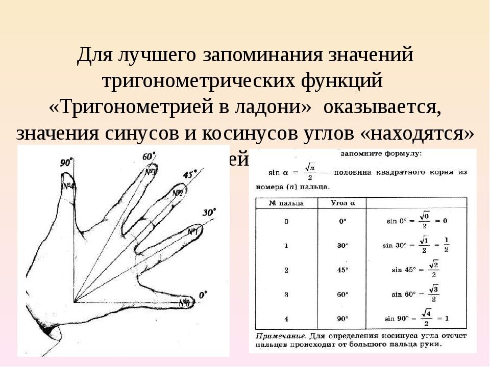 Для лучшего запоминания значений тригонометрических функций «Тригонометрией в...