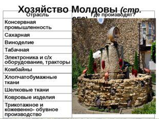 Хозяйство Молдовы (стр. 256) Отрасль Где производят? Консервная промышленност