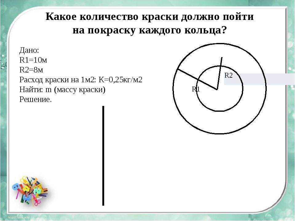 Какое количество краски должно пойти на покраску каждого кольца? Дано: R1=10м...