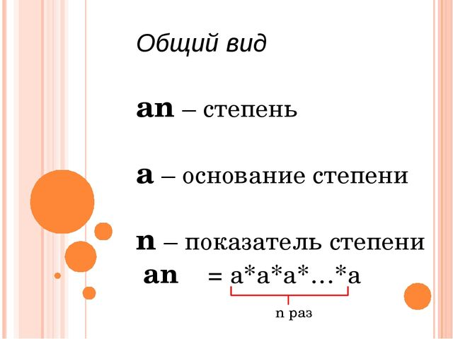 Общий вид an – cтепень a – основание степени n – показатель степени an = а*а...