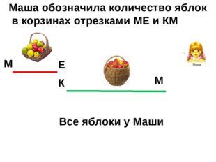 М Е К М Все яблоки у Маши Маша обозначила количество яблок в корзинах отрезка