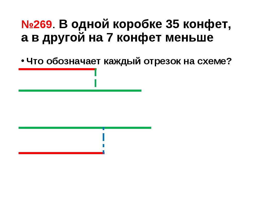 №269. В одной коробке 35 конфет, а в другой на 7 конфет меньше Что обозначает...