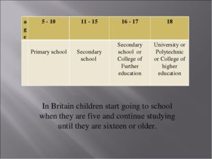 In Britain children start going to school when they are five and continue stu