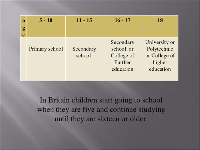 In Britain children start going to school when they are five and continue stu...