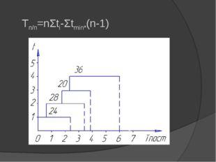 Tп/п=nΣti-Σtmin*(n-1)