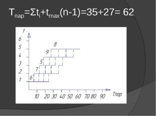 Tпар=Σti+tmax(n-1)=35+27= 62
