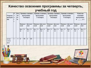 Качество освоения программы за четверть, учебный год Разделы программы К л а