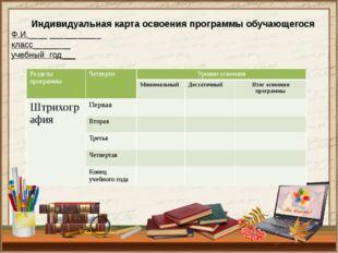 Индивидуальная карта освоения программы обучающегося Ф.И.____ ___________ кла