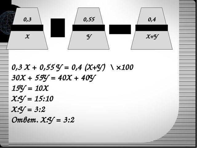 Х+У У Х 0,55 0,4 0,3 0,3 Х + 0,55 У = 0,4 (Х+У) \ ×100 30Х + 55У = 40Х + 40У...