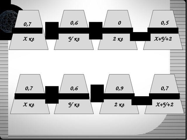 0,7 Х кг У кг 0,6 0 2 кг 0,5 Х+У+2 0,7 Х кг У кг 0,6 0,9 2 кг 0,7 Х+У+2