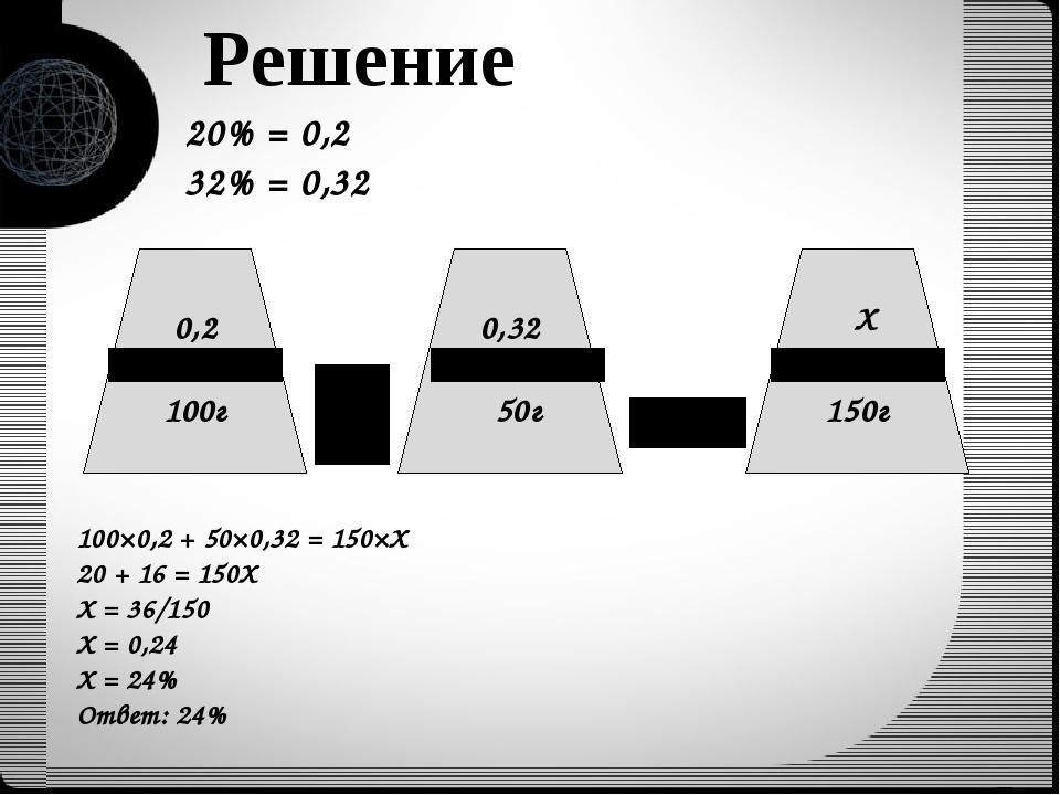 20% = 0,2 32% = 0,32 Решение 0,2 0,32 Х 100г 50г 150г 100×0,2 + 50×0,32 = 150...