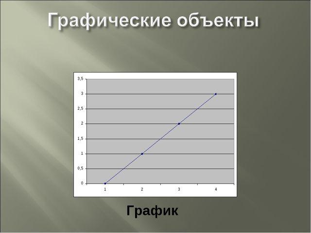 График
