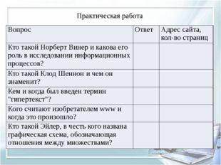 Практическая работа Вопрос Ответ Адрес сайта, кол-во страниц Кто такой Норбер